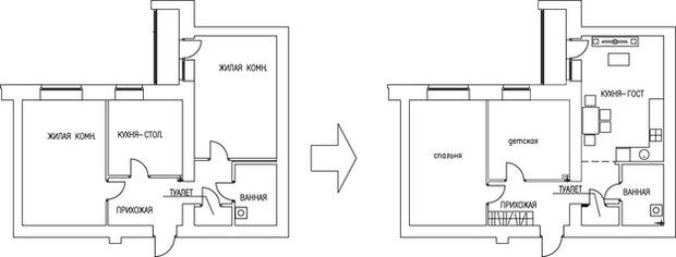 Фотография: Спальня в стиле Эклектика, Кухня и столовая, Малогабаритная квартира, Квартира, Дома и квартиры – фото на InMyRoom.ru
