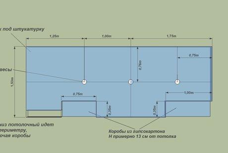 Помогите правильно выбрать ось симметрии для подвесов в прихожке