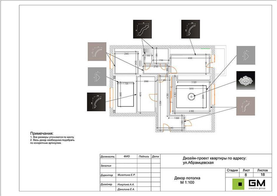 Фотография: Кухня и столовая в стиле Современный, Классический, Эклектика, Квартира, Проект недели – фото на InMyRoom.ru