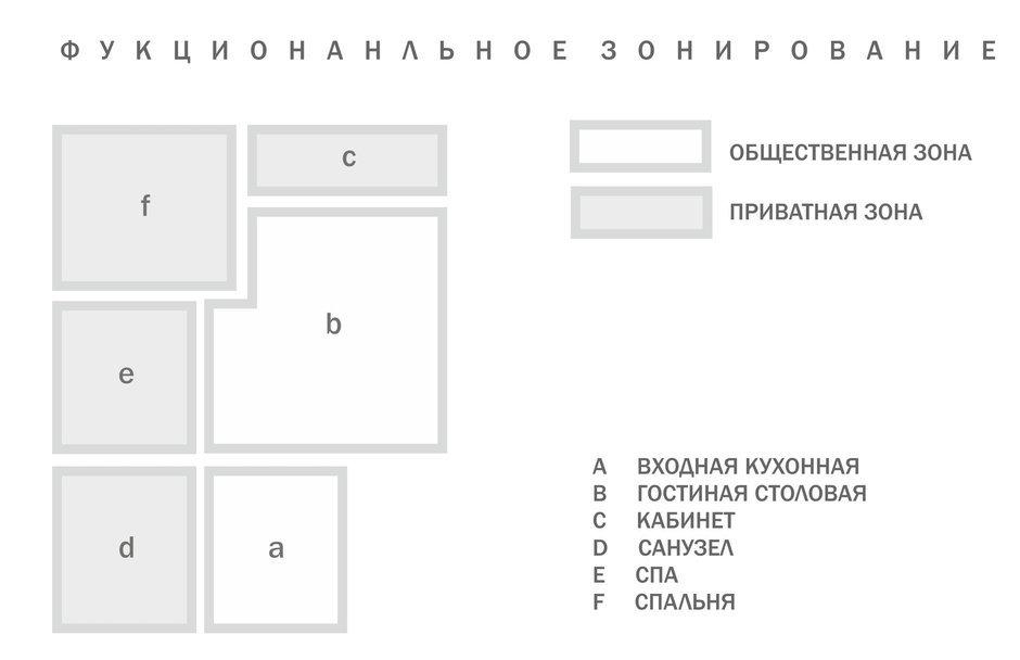 Фотография: Прочее в стиле , Декор интерьера, Квартира, Дома и квартиры, Проект недели – фото на InMyRoom.ru