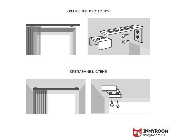 Фотография:  в стиле , Ремонт на практике, Инфографика – фото на InMyRoom.ru