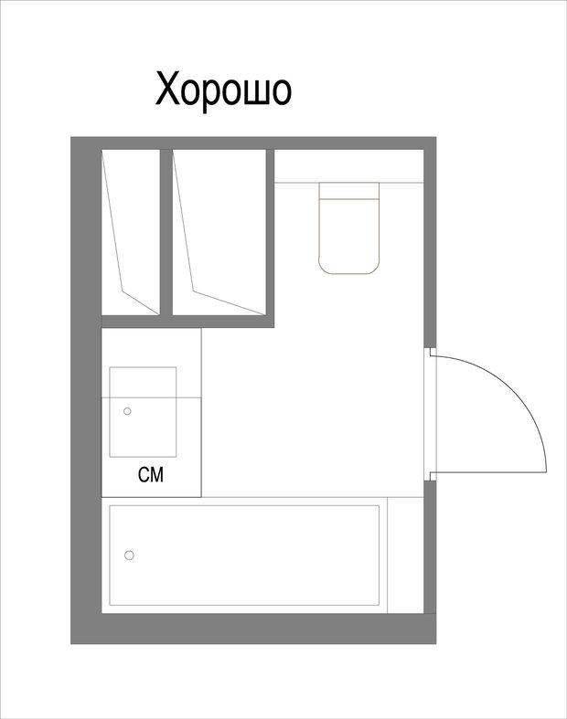 Фотография:  в стиле , Малогабаритная квартира, Советы, Перепланировка, Никита Морозов, KM Studio, КОПЭ-М-Парус, однокомнатная квартира в КОПЭ-М-Парус, ошибки в планировке малогабаритки – фото на InMyRoom.ru