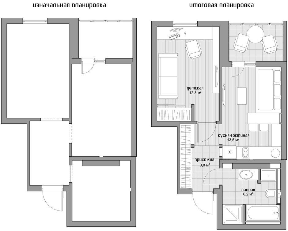 Фотография: Прочее в стиле , Лофт, Квартира, Дома и квартиры, IKEA, Проект недели, Cosmorelax – фото на InMyRoom.ru