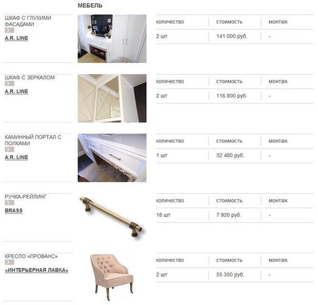 Фотография: Гостиная в стиле Классический, Спальня, Декор интерьера, Интерьер комнат – фото на InMyRoom.ru