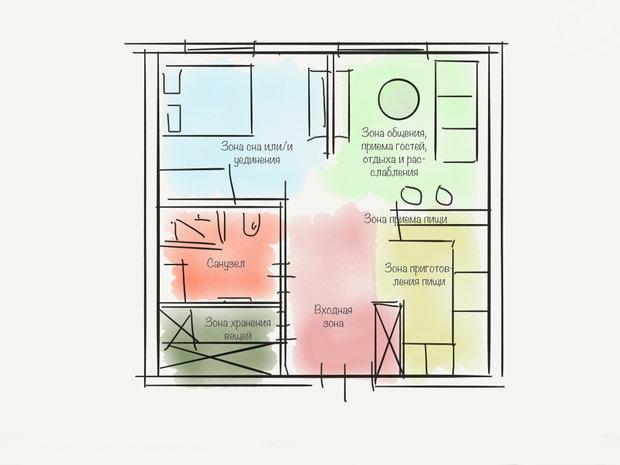 Фотография: Планировки в стиле , Квартира, Советы, обустройство однушки, Марина Лаптева – фото на InMyRoom.ru