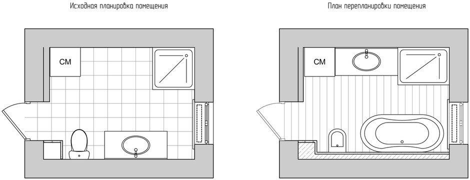 Фотография: Гостиная в стиле Лофт, Ванная, Современный, Квартира, Планировки, Проект недели – фото на InMyRoom.ru