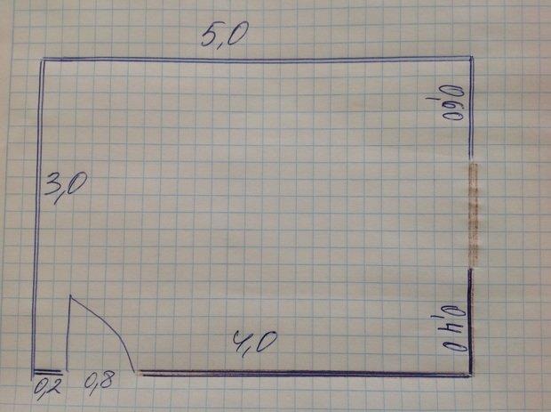 Помогите придумать дизайн комнаты и расставить мебель