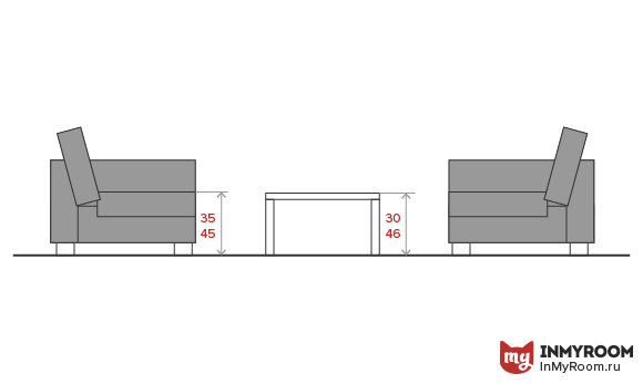 Фотография:  в стиле , Гостиная, Советы, Эргономика, как расставить мебель в гостиной, куда поставить диван в гостиной, расстояние между телевизором и диваном, как выбрать удобное кресло, ширина дивана для гостиной, эргономика гостиной, Инфографика, энциклопедия_мебель – фото на InMyRoom.ru
