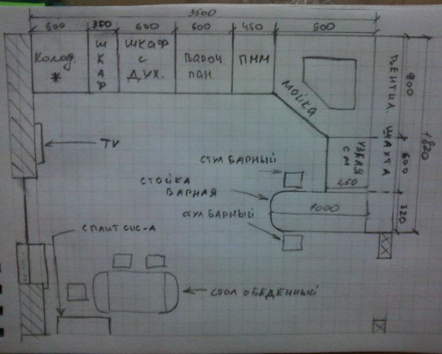 Помогите пожалуйста с планировкой кухни