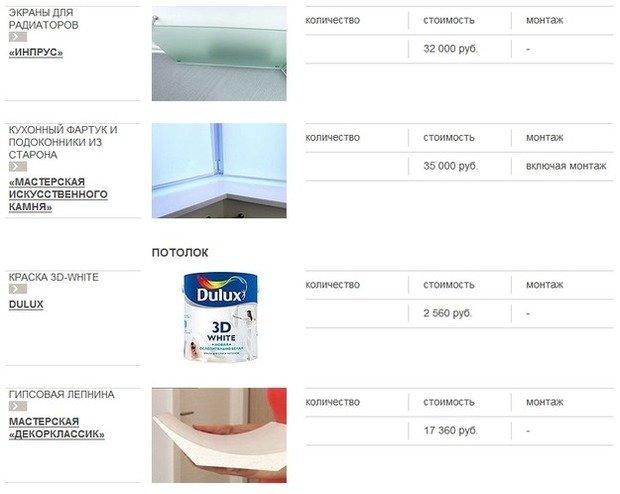 Фотография: Ванная в стиле Современный, Кухня и столовая, Интерьер комнат, Elle Decoration – фото на InMyRoom.ru