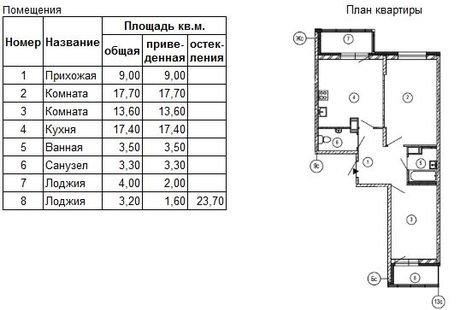 Ищу профи для  организация пространства и интерьера кухни 17,4 кв.м. Санкт-Петербург.