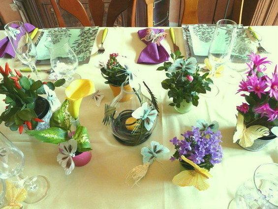 Фотография: Кухня и столовая в стиле Лофт, Декор интерьера, Дом, Декор дома, Сервировка стола – фото на InMyRoom.ru