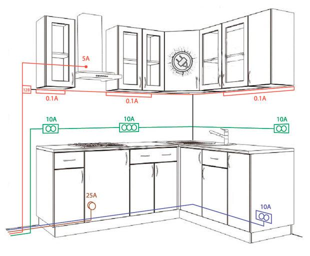 Фотография: Кухня и столовая в стиле Скандинавский, Ремонт на практике, Тимур Абдрахманов – фото на InMyRoom.ru