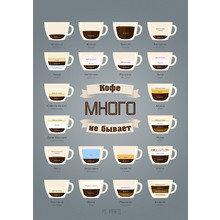Принт «Инфографика кофе» by Павел Шиманский