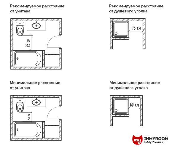 Фотография:  в стиле , Планировки, Советы, МИЦ – фото на InMyRoom.ru