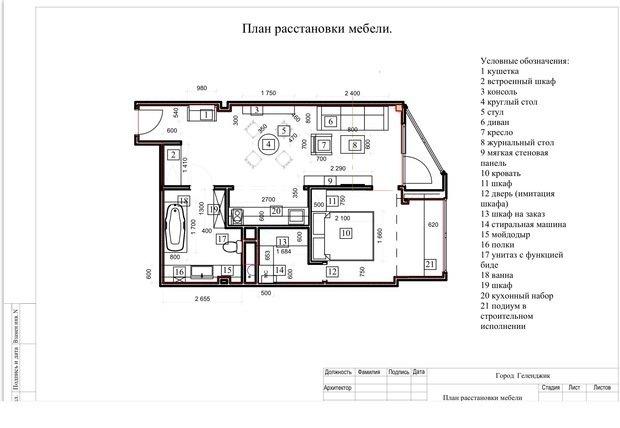 Планировка проекта: Анна Муравина