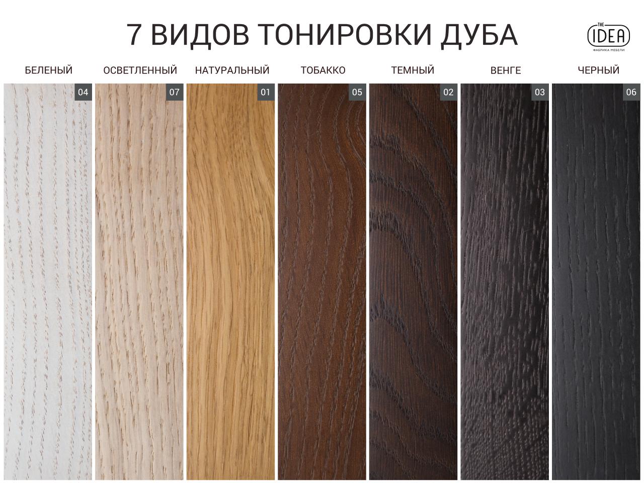 Комод Case №1 серого цвета inmyroom