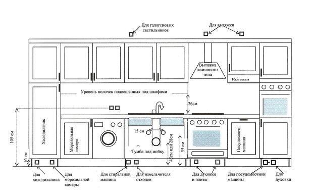 Фотография: Кабинет в стиле Скандинавский, Кухня и столовая, Ремонт на практике, Тимур Абдрахманов – фото на InMyRoom.ru