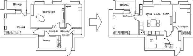 Фотография: Декор в стиле Скандинавский, Кухня и столовая, Малогабаритная квартира, Квартира, Дома и квартиры – фото на InMyRoom.ru