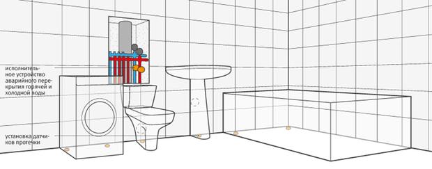 Фотография:  в стиле , Ванная, Советы, Ремонт на практике, ремонт своими руками, Квадрим – фото на InMyRoom.ru