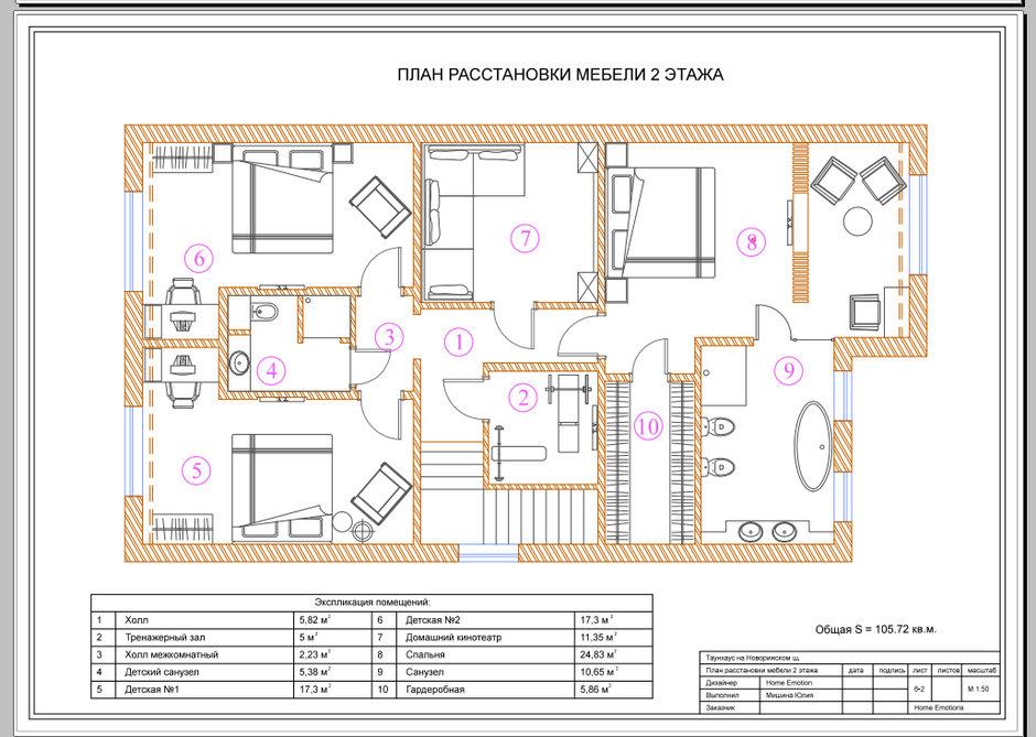 Фотография: Планировки в стиле , Подмосковье, Дом и дача, Таунхаус, 4 и больше, Более 90 метров, Бюро Home Emotions – фото на InMyRoom.ru