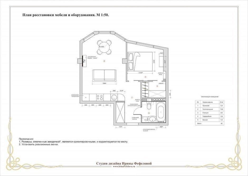 Фотография: Прочее в стиле , Классический, Малогабаритная квартира, Дом, Дома и квартиры – фото на InMyRoom.ru