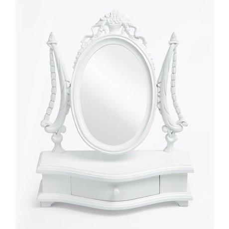 Зеркала от Inmyroom