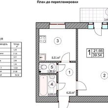 Фотография: Планировки в стиле , Декор интерьера, Малогабаритная квартира, Квартира, Декор дома, Переделка, Ар-деко – фото на InMyRoom.ru