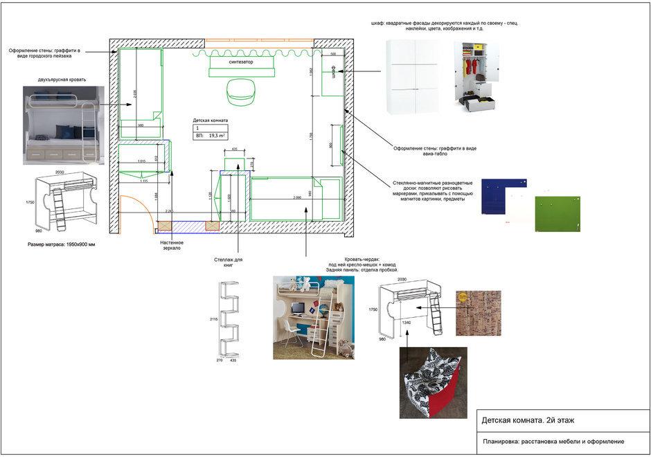 Фотография: Кухня и столовая в стиле Современный, Детская, Проект недели, Подмосковье – фото на InMyRoom.ru