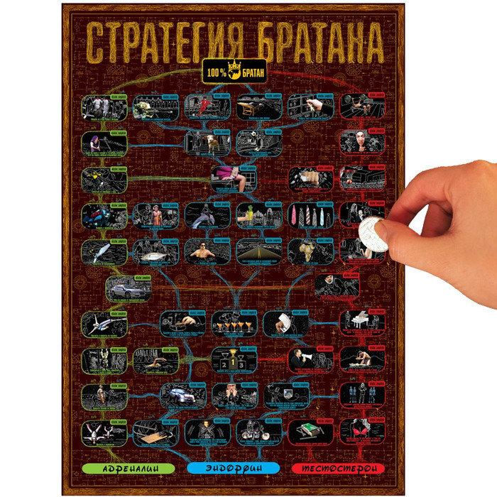 """Постер-игра """"Стратегия братана"""" со стирающимся слоем"""