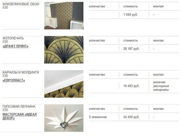 Фотография: Детская в стиле Прованс и Кантри, Спальня, Декор интерьера, Интерьер комнат, Ар-деко – фото на InMyRoom.ru