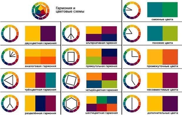 Фотография:  в стиле , Декор интерьера, Советы, Марина Лаптева – фото на InMyRoom.ru