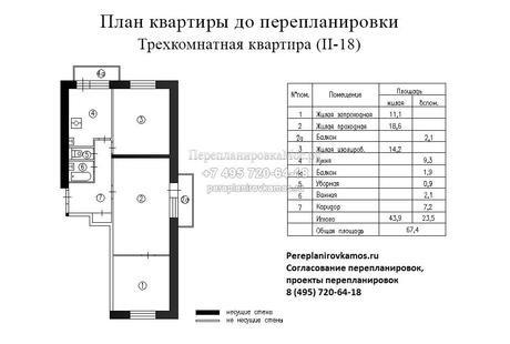 Перепланировка в 3й квартире, дом серии II-18/12