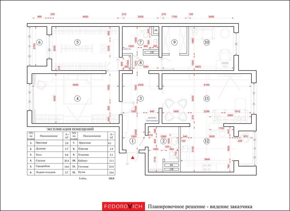 Фотография: Кухня и столовая в стиле Скандинавский, Эклектика, Квартира, Проект недели – фото на InMyRoom.ru