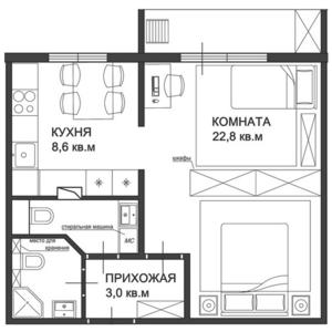 Перепланировки: Ищем дизайнеров для ведения рубрики Перепланировки на InMyRoom.ru : INMYROOM