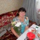 Irina Mandrik